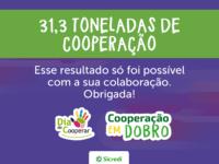 """Sicredi arrecada mais de 31 toneladas de alimentos durante campanha """"Cooperação em Dobro"""""""